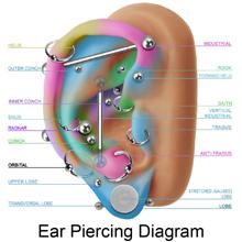 Ear piercing Stoke on Trent